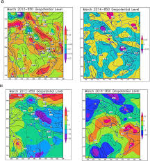 Impacts Of Climate And Synoptic Fluctuations On Dust Storm