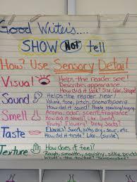 Sensory Details Anchor Chart Sensory Detail Narrative Writing 5th Grade Sensory