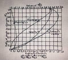 Hydraulic Elements Chart Hydraulic Elements Chart Backstitching By Maxroxandlux On