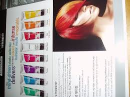 Joico Vero Kpak Color Intensity Chart Sheet