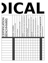Emt Skill Display And Tracking Classroom Wall Chart