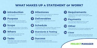 It Statement Of Work Statement Of Work Definition Examples