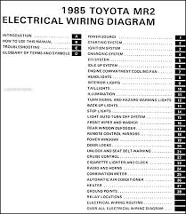1985 toyota mr2 wiring diagram manual original 1985 toyota pickup radio wiring diagram 1985 toyota mr2 wiring diagram manual original � table of contents