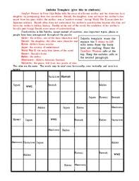 Sudoku Template Sudoku Template Uses Words Not S A Literary Sudoku Tpt