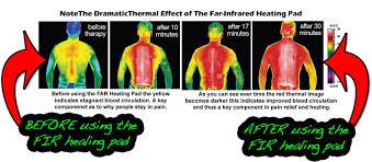 shoulder heat pads pain relief