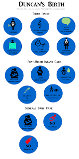 birth plan visual fixed reposted visual birth plan for a c section babybumps