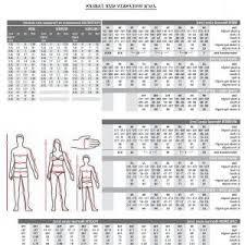 Zappos Shoe Size Chart Catchy La Sportiva Size Chart Awesome Zappos Shoe Size