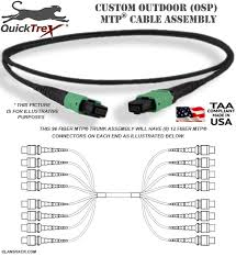 Osp Fiber Custom Pre Terminated Corning Altos Outdoor Osp Mtp Singlemode 96 Fiber 8 X 12 Apc Trunk Cable Assembly Made In Usa By Quicktrex
