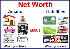 Net Worth Of Business Common Core Money Financial Literacy Success Inspiration