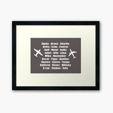 Each ipa symbol represents a sound. Pilot Phonetic Alphabet Airforce Fighter Jet Design Framed Art Print By Creativetwins Redbubble