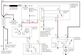 1997 chevrolet neutral safety switch wiring diagram modern design 88 camaro neutral safety switch wiring diagram wiring diagram todays rh 15 6 10 1813weddingbarn com