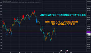 Tradingview Charting Library Download Tradingview Api Python Extract Data Chart In Tradingview To Csv