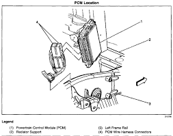 Cooling System Diagram 2002 Chevy Avalanche
