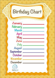 Classroom Posters Charts Edgalaxy Teaching Ideas And