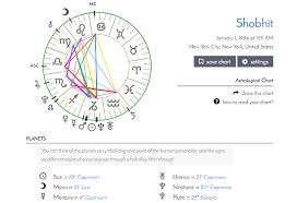 Vedic Astrology Interpretation Online Charts Collection
