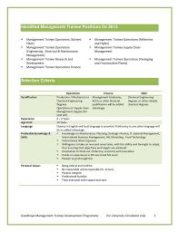 Application Letter Graduate Trainee Position Jan Zlotnick