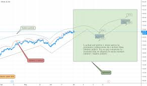 Sika Share Price Chart Sika Stock Price And Chart Six Sika Tradingview