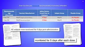 Image result for hep b vaccine icandecide