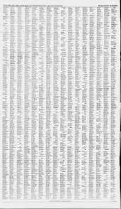El Paso Times from El Paso, Texas on October 21, 2001 · 89