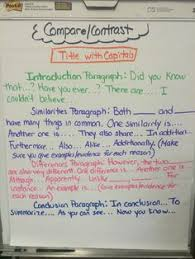 the fashionista teacher compare and contrast anchor chart the  layout and examples of compare contrast informative explanatory writing writers workshop