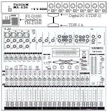 tm d1000 interactive manual section ix live sound applications