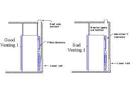 rv refrigerator cooling fan modmyrv refrigerator cooling fan venting diagram 1 jpg