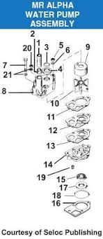 dodge 360 v8 engine diagram tractor repair wiring diagram dodge 360 engine timing likewise chrysler radio wiring harness additionally dodge v8 firing order also 87