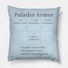 Paladin Armor Role Playing Dnd 5e Pathfinder Rpg Tabletop Rng By Rayrayray90
