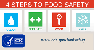 Food Temperature Chart Danger Zone Four Steps Clean Separate Cook Chill To Food Safety