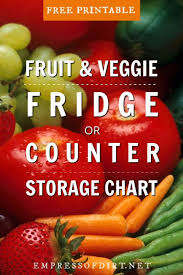 Printable Fruit And Vegetable Storage Chart Fridge Or Counter Fruit And Vegetable Storage Guide