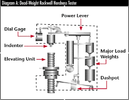 wiring diagram hot water tank images car sensors diagram besides geothermal vertical closed loop diagram