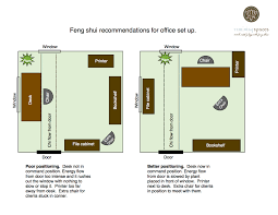 feng shui your office. put your desk (and you!) in the power position. feng shui office u