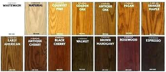 Colors of wood furniture Office Wood Colors Furniture Wood Furniture Colors Wood Colors Furniture Wood Furniture Color Repair Matching Wood Furniture Shemovieinfo Wood Colors Furniture Wood Furniture Colors Wood Colors Furniture
