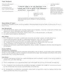 Critical Essay Format Critical Response Essay Format Example Of