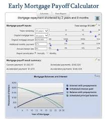 Mortgage Calculator With Extra Monthly And Yearly Payments Early Mortgage Payoff Calculator Be Debt Free Amortization