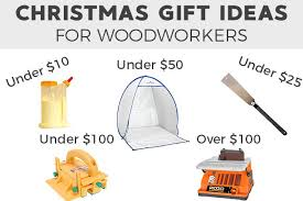 the best gifts for woodworkers
