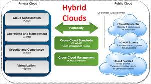 computing essays cloud computing essays