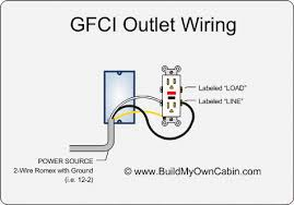 gfci outlet wiring line vs load gfci image wiring gfi wiring diagrams wiring diagram schematics baudetails info on gfci outlet wiring line vs load