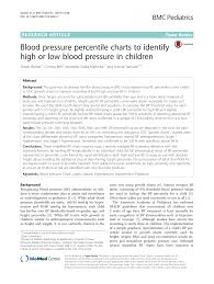 Blood Pressure Percentile Charts To Identify High Or Low
