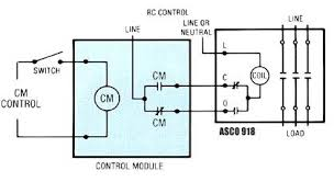 electrical wiring diagrams for contactors the best wiring 240 volt contactor wiring diagram at Electrical Wiring Diagrams For Contactors