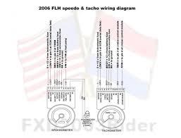 1975 harley davidson 1200 wiring diagram fuses and trips 1975 1978 harley sportster wiring diagram nilza net