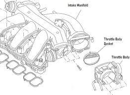 240sx starter wiring diagram 240sx image wiring 1995 240sx wiring for engine 1995 auto wiring diagram database on 240sx starter wiring diagram