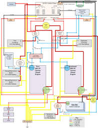 boat battery charger wiring diagram wiring diagram power inverter charger boats marine s charger feed wiring source