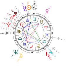 Anthony Bourdain Natal Chart Astrology And Natal Chart Of Ricky Gervais Born On 1961 06 25