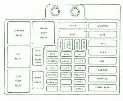 similiar chevy fuse box diagram keywords 97 chevy 3500 fuse box car wiring diagram