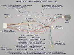 kenwood stereo wiring diagram color code radio harness walmart sony Ford Radio Wiring Harness kenwood stereo wiring diagram color code radio harness walmart sony car colors with lovely impression very best sample detail new 17 for