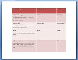 Competitive Analysis Template How To Write A Competitive Analysis With 24 Free Templates 20
