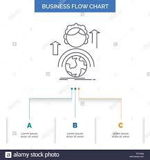 Abilities Development Female Global Online Business Flow