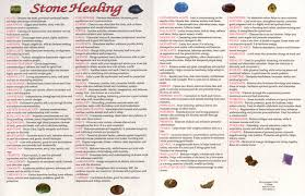 Healing Stone Chart Sold By Theluckywolfshop On Storenvy