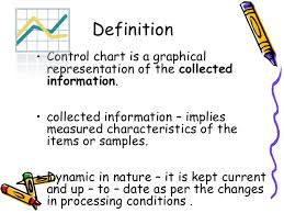 Definition For Chart Control Charts